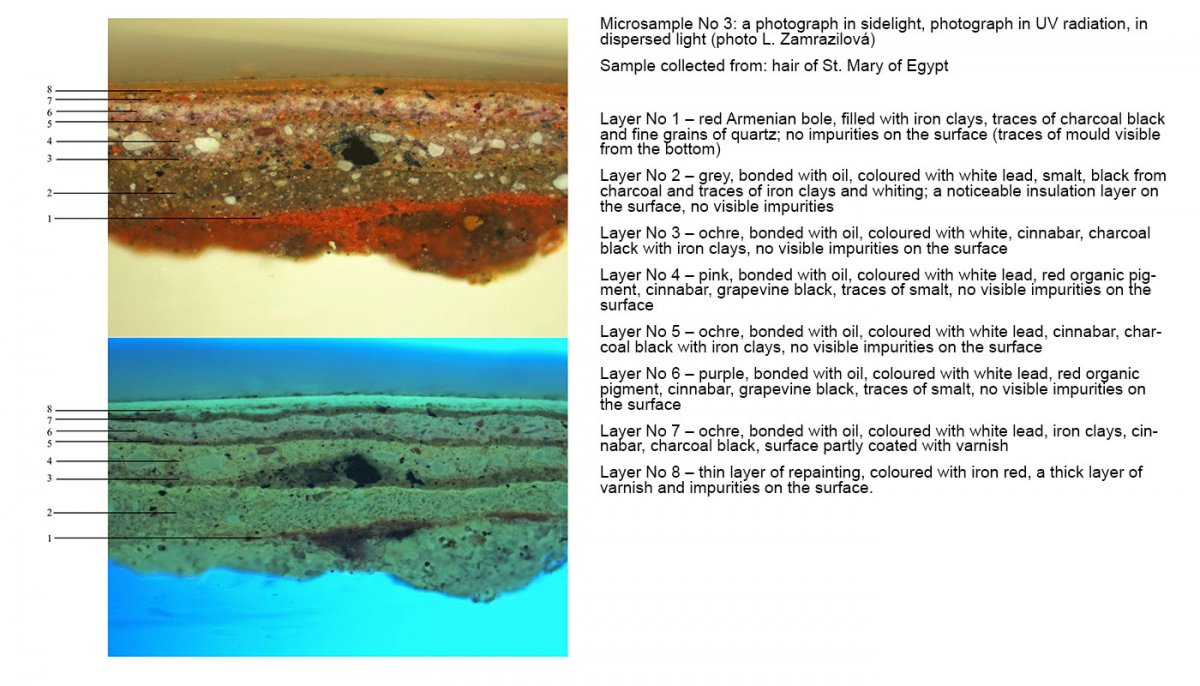 Microsample No 3: a photograph in sidelight, photograph in UV radiation, in dispersed light (photo L. Zamrazilová)<br />